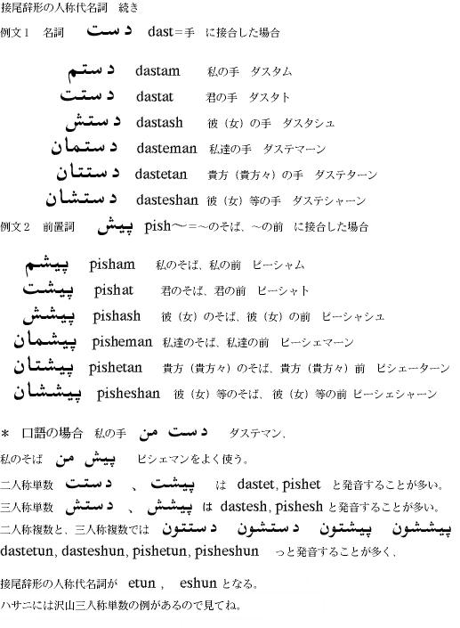 ペルシャ語文法2